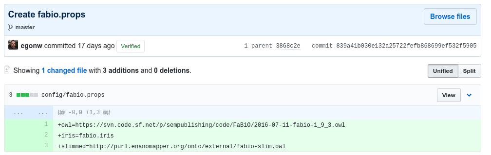 Commit that added the .props file for the FABIO.
